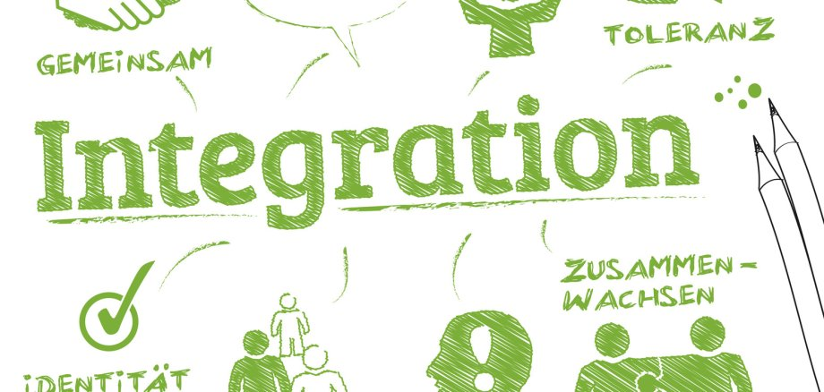 Integration Konzept